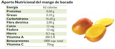 Licuado de mango receta rica