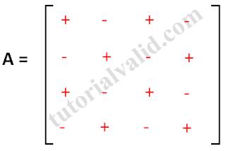 Matriks 4x4 dengan tanda cofactors