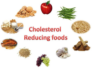 foods to control cholesterol level