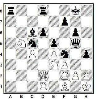 Posición de la partida de ajedrez Ponomarev - Pugacev (URSS, 1989)