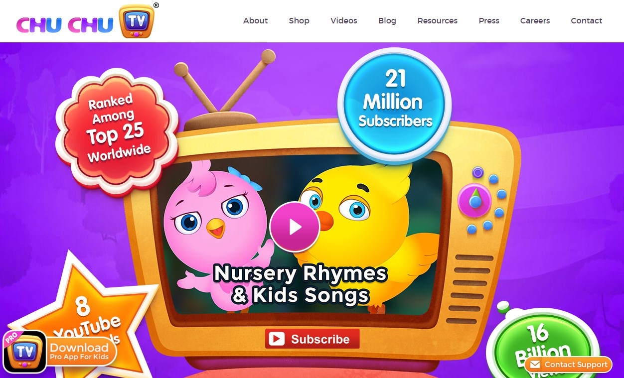 Best YouTube Channels for Kids in India
