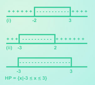 masing nilai x kemudian memilih himpunan penyelesaian gabungannya Pembahasan Soal SBMPTN Pertaksamaan Harga Mutlak