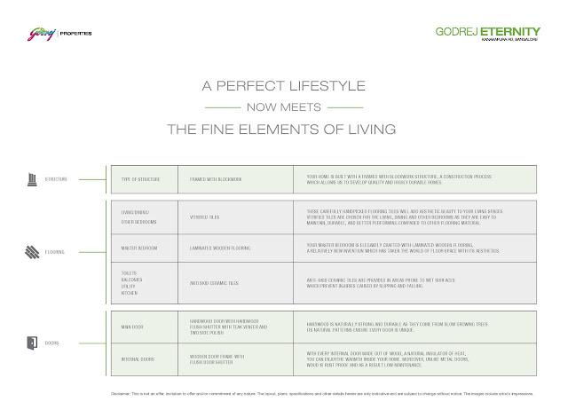 Godrej Eternity Bangalore Specifications
