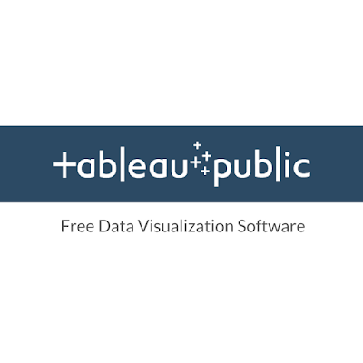 Tableau Public - Software de visualizacion de datos gratis