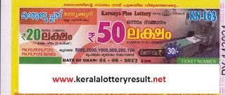 Karunya Plus Lottery KN-163