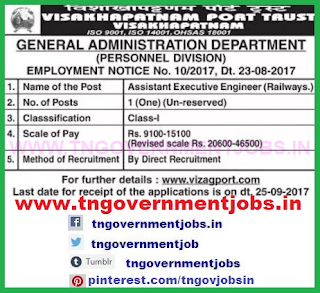 vizag-port-trust-assistant-executive-engineer-railways-post-recruitment-notification-www-tngovernmentjobs-in