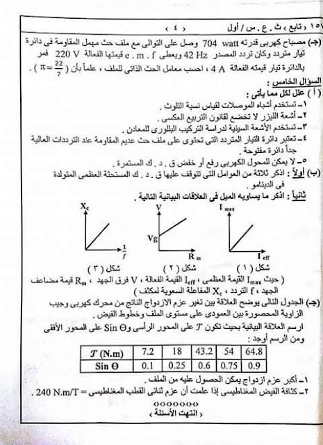 امتحانات السودان فيزياء للثانوية العامة تالتة ثانوي 2016