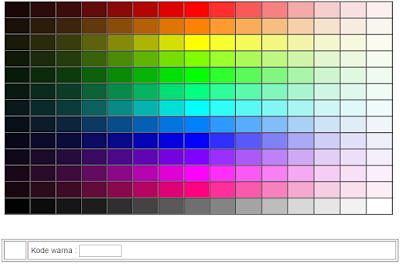 Pada artikel sebelumnya telah dibahas ihwal  Cara Memasang Kode Warna HTML Di Blog