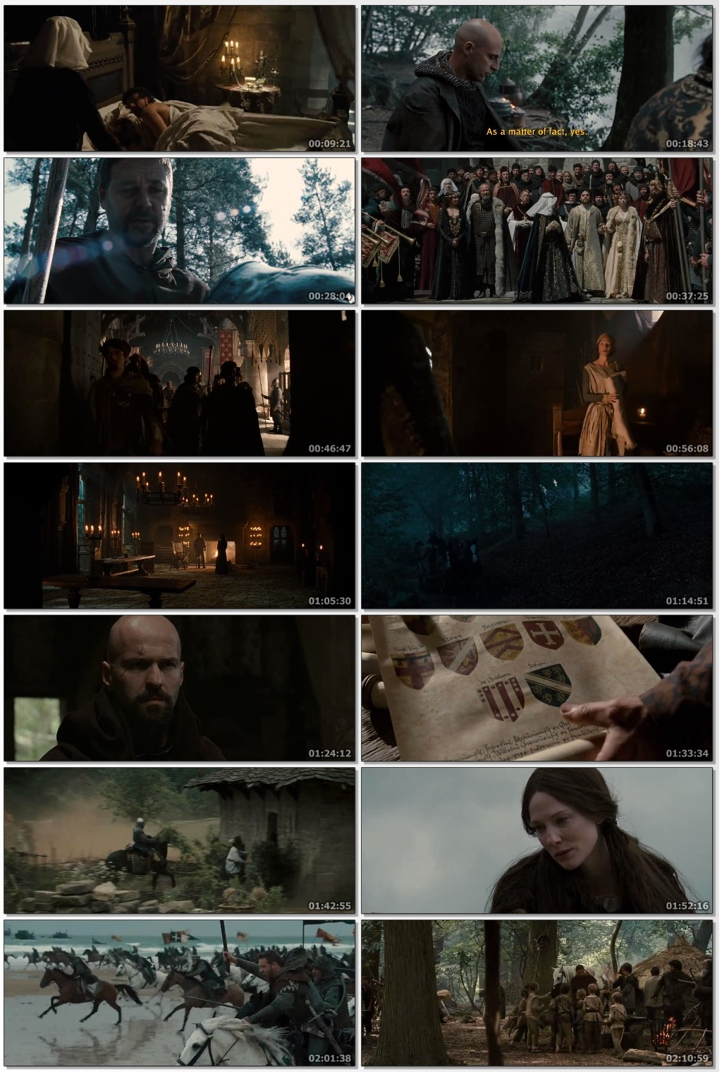 Robin Hood (2010) Dual Audio Hindi 500MB BluRay 480p x264 ESubs