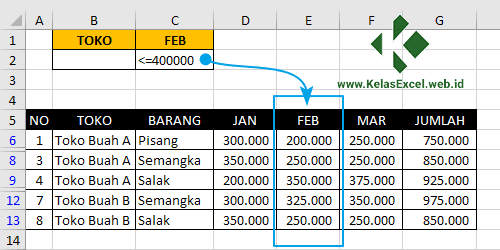Kriteria Range Pada Advanced Filter Excel 1