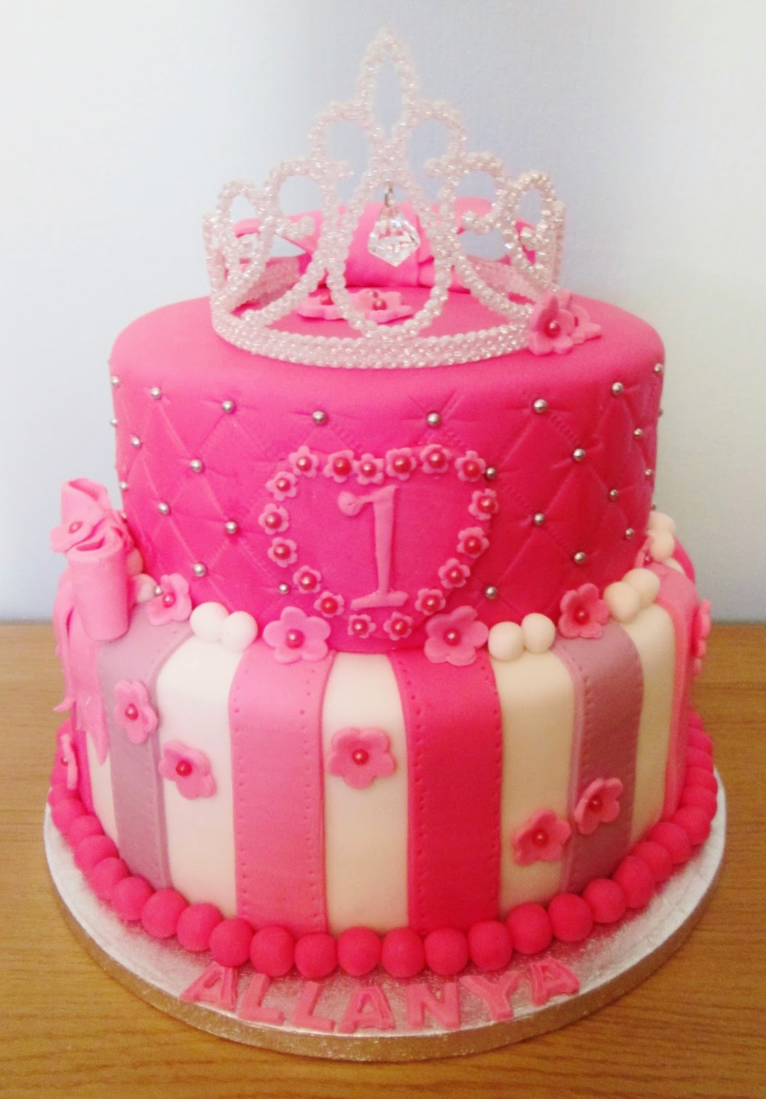 Basic Birthday Cake Decorating Ideas