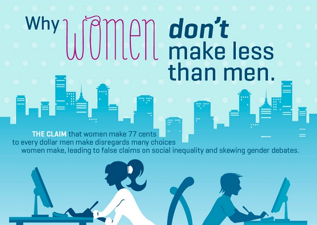 Why Do Women Earn Less Than Men? Gender Bias Is Not the Only Likely Answer