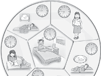 Soal Cerita Matematika Kelas 5 SD Materi Satuan Waktu (Jam)