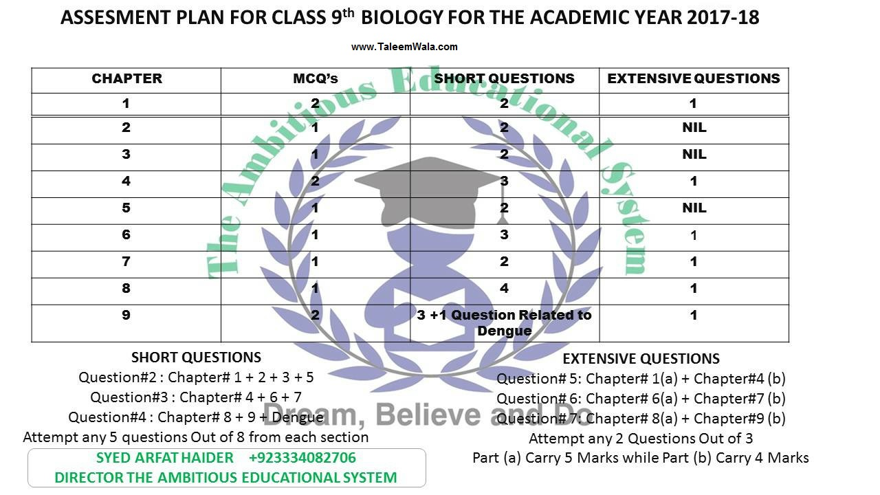 9th Biology Pairing Scheme for 2018 - Matric 9th combination assessment