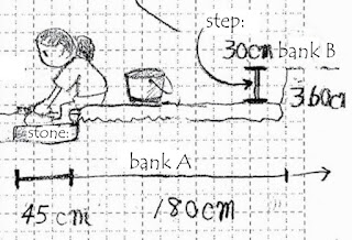 Washing Place document detail