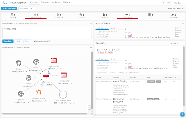 Cisco Tutorial and Material, Cisco Guides, Cisco Learning, Cisco Study Materials