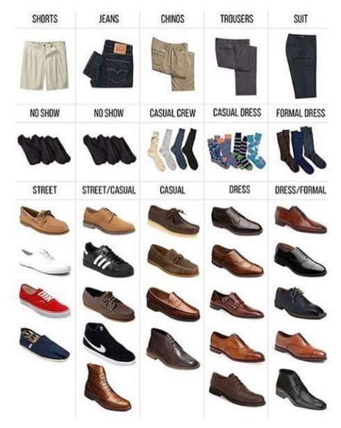 9d8cff22b بالطبع توفر الأحذية الرياضية حرية في الحركة وراحة لقدميك في بعض الأحيان،  ولكن لكل مقامٍ مقال، فلا يجوز مطلقاً ارتداء حذاء رياضي مع بدلة كلاسيكية وإن  كان بعض ...