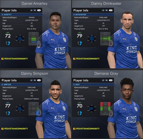 Pes 2017 Lucas Torreira Face By Sameh Momen: Ultigamerz: PES 2017 Leicester City Full Face-Pack V1.0