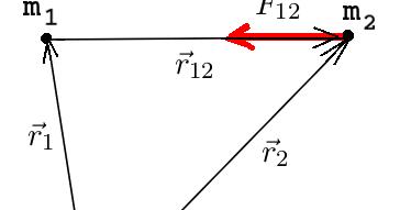 Physics 12: Gravity