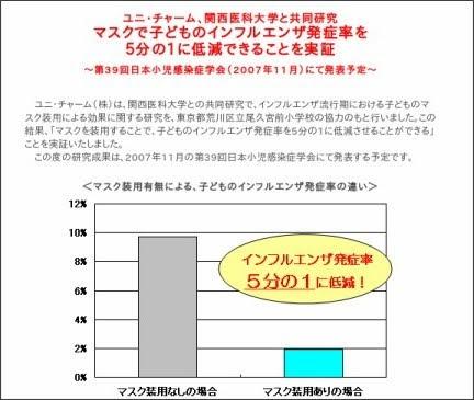 http://www.unicharm.co.jp/company/news/2007/1187978_3918.html