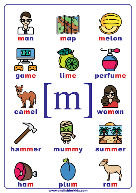English phonetics chart - sound m represented by letter m
