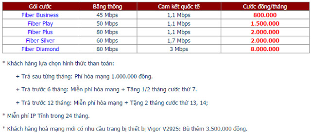 Lắp đặt Internet FPT xã Tân Kiên 3