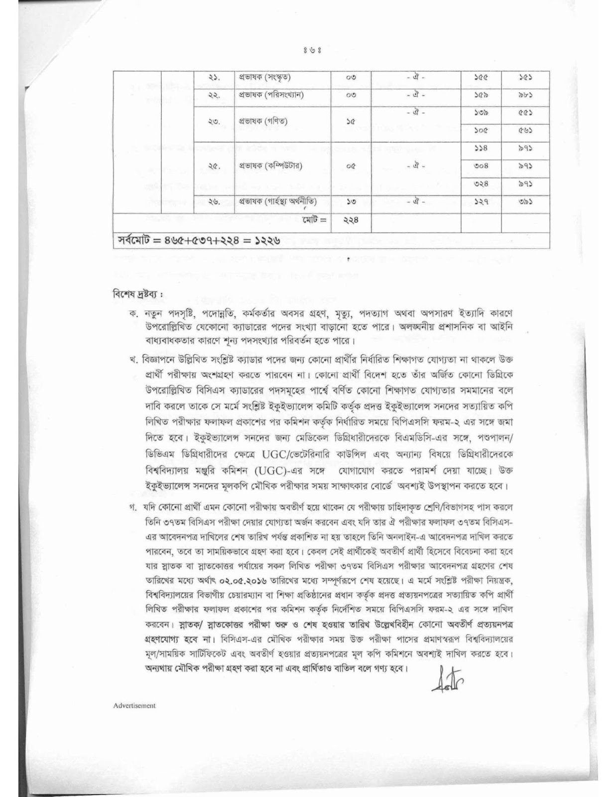 38th BCS Circular With Online Application 2017 | All Exam