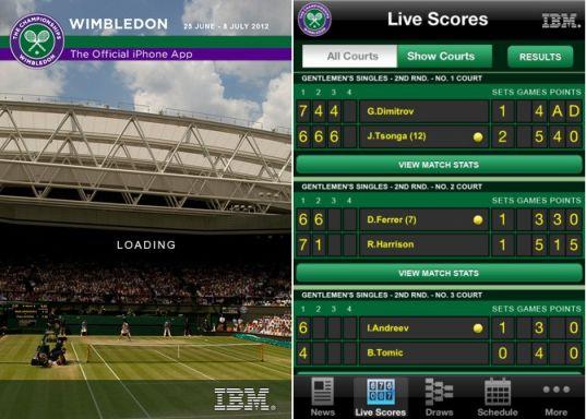 Wimbledon 2017 Live Scores