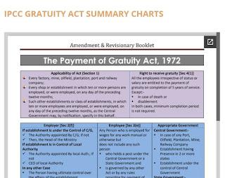 GRATUITY ACT SUMMARY CHARTS
