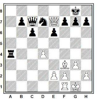 Problema ejercicio de ajedrez número 803: Wojtkiewicz - Kuczynski (Biel, 1990)