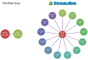 social-adr photo and review