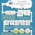 دورة: المختبر الكيميائي في الصناعة النفطية
