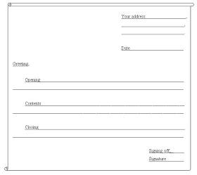 Upsr Guidelines To Write An Informal Letter Cikgu Share
