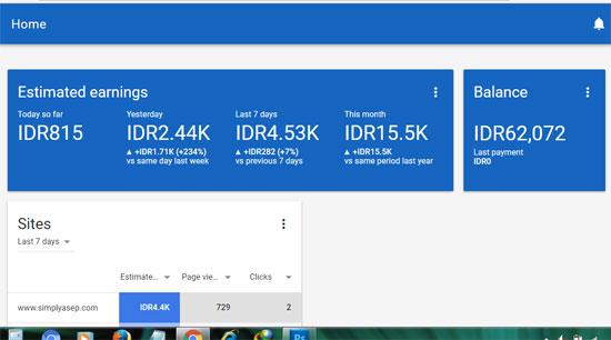 Skrinshot dashboard akun Google Adsense saya.