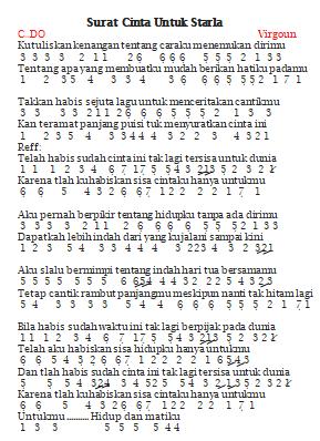 Not Angka Pianika Lagu Surat Cinta Untuk Starla Virgoun