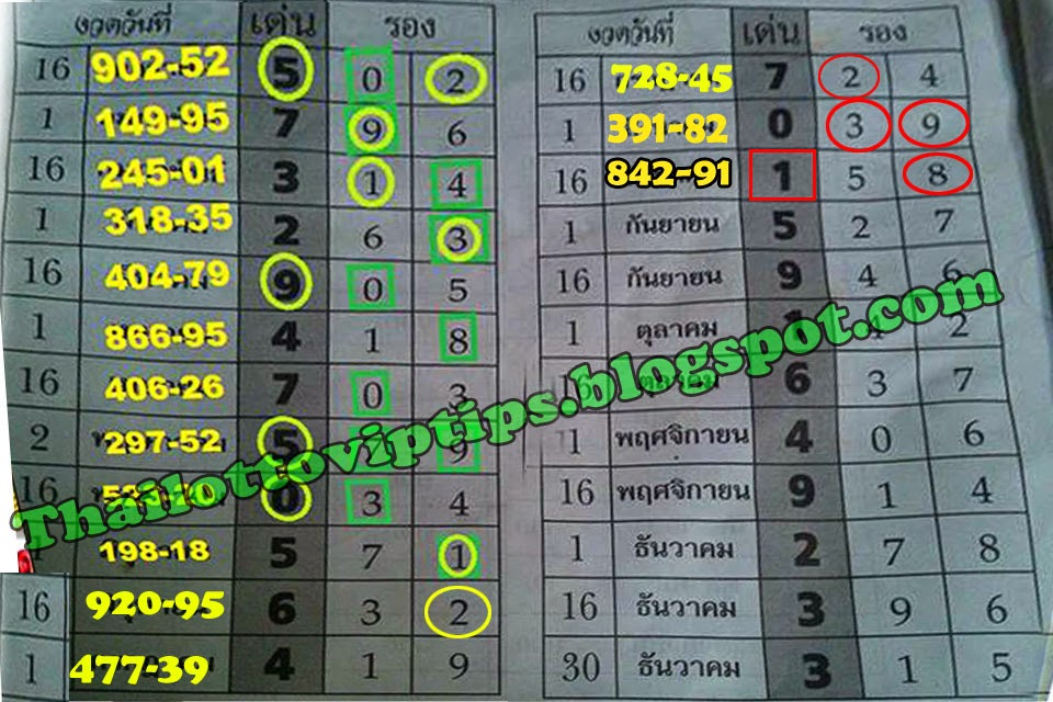 Thai Lotto Yearly Best Touch Tip Paper 01-08-2014