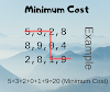 Minimum Cost Problem - Java