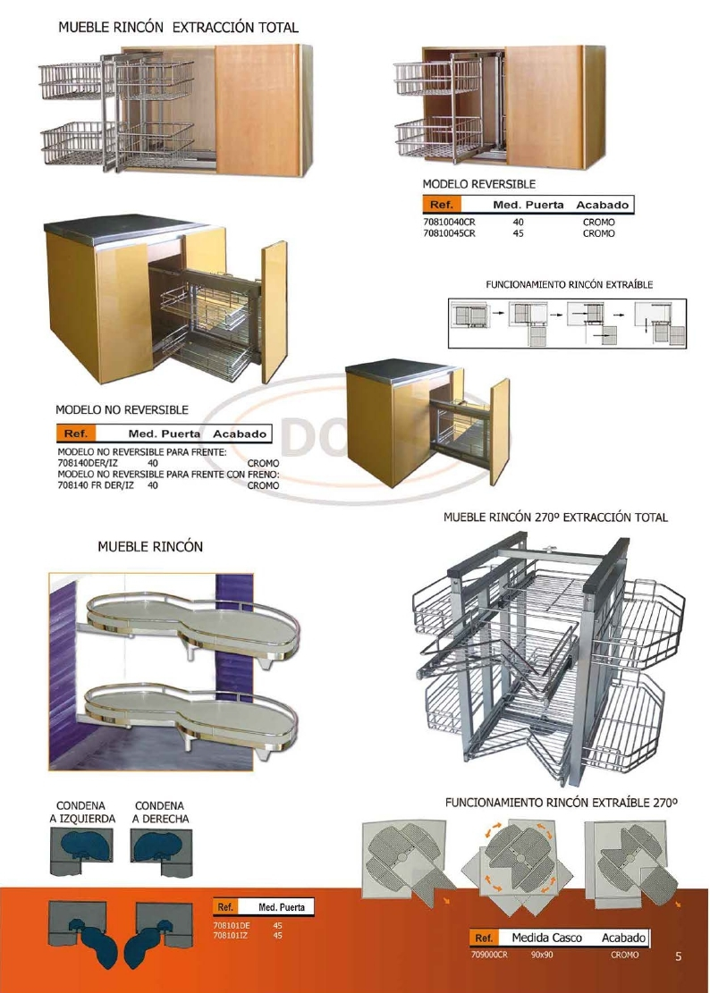 Dise o de muebles madera herrajes y accesorios para for Herrajes para muebles de bano