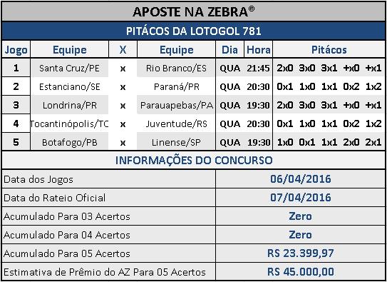 LOTOGOL 781 - PALPITES / PITÁCOS DA ZEBRA 01