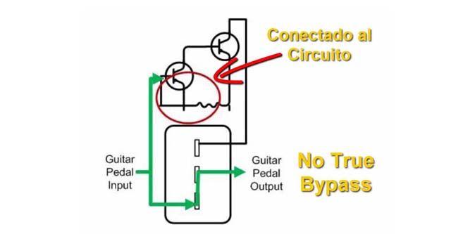 Pedal No True Bypass de Guitarra o Bajo