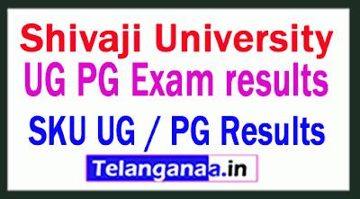 Shivaji University Result 2019 SKU UG / PG Results
