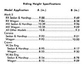 Toyota 1965 73 Wheel Alignment Guide Owner Pdf Manual border=