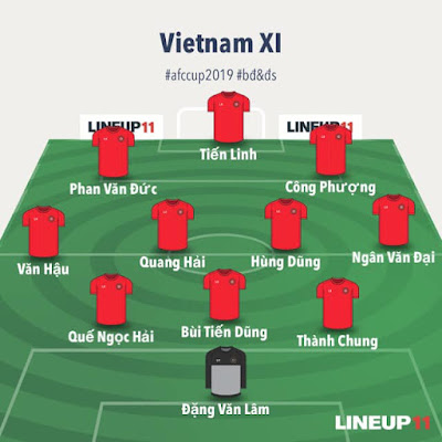 Vietnam vs Yemen Live Streaming AFC 2019 (16.1.2019)