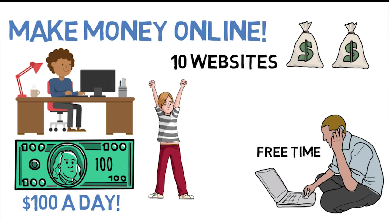 How To Earn Money Through Online Without Investment How To