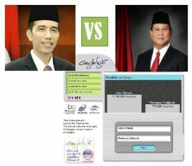 Capres Jokowi dan Prabowo, Siapa Paling Populer di Sosial Media