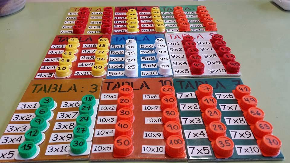 Repaso tablas de multiplicar online dating 7
