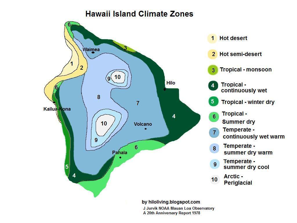Big Island Hawaii Rainfall