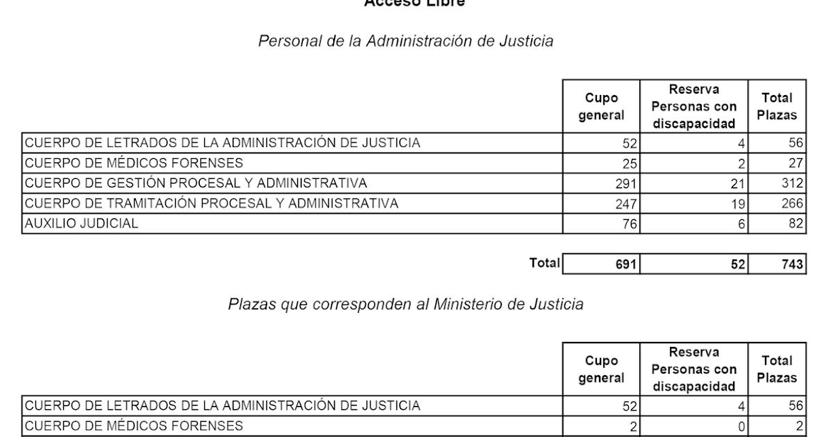 Intersindical canaria justicia publicado en el boe real for Clausula suelo real decreto 1 2017