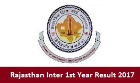 Rajasthan Inter 1st Year Result 2017