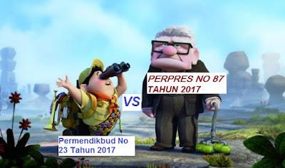 Revisi Permendikbud No 23 Tahun 2017 dengan PP No 87 Tahun 2017 tentang PPK
